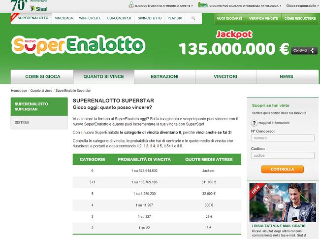 Italian Lottery